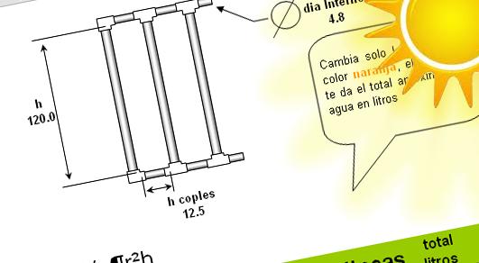 Calentador de agua Solar Parte1
