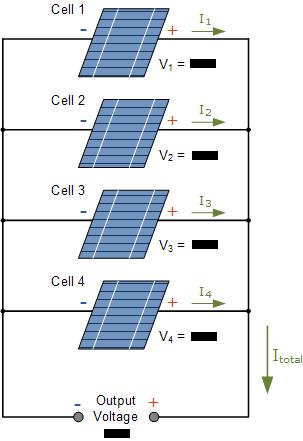 Hablemos De Celdas Solaresaprendiendo En Laconeccion Com