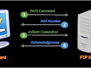 Evita los toques fantasma en tu Android al transferir datos